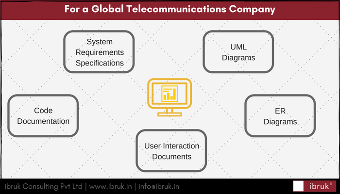 Details of System and Technical Documentation for a Global Telecommunications Company