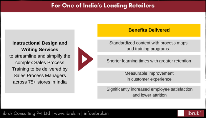 Case Study Training Process Maps For An Indian Retail Giant